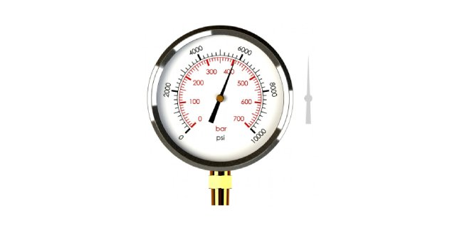 Pressure Gauge Measurement